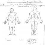 Mike Brown Shot Twice In Head, Autopsy Reveals